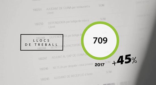 Presentació de les dades del Servei d'Ocupació Municipal de Lloret de Mar 2017